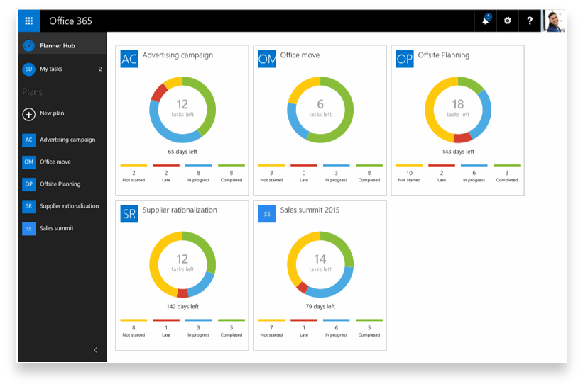 Microsoft M365 | Secure-ISS - Delivering Hybrid Cloud and